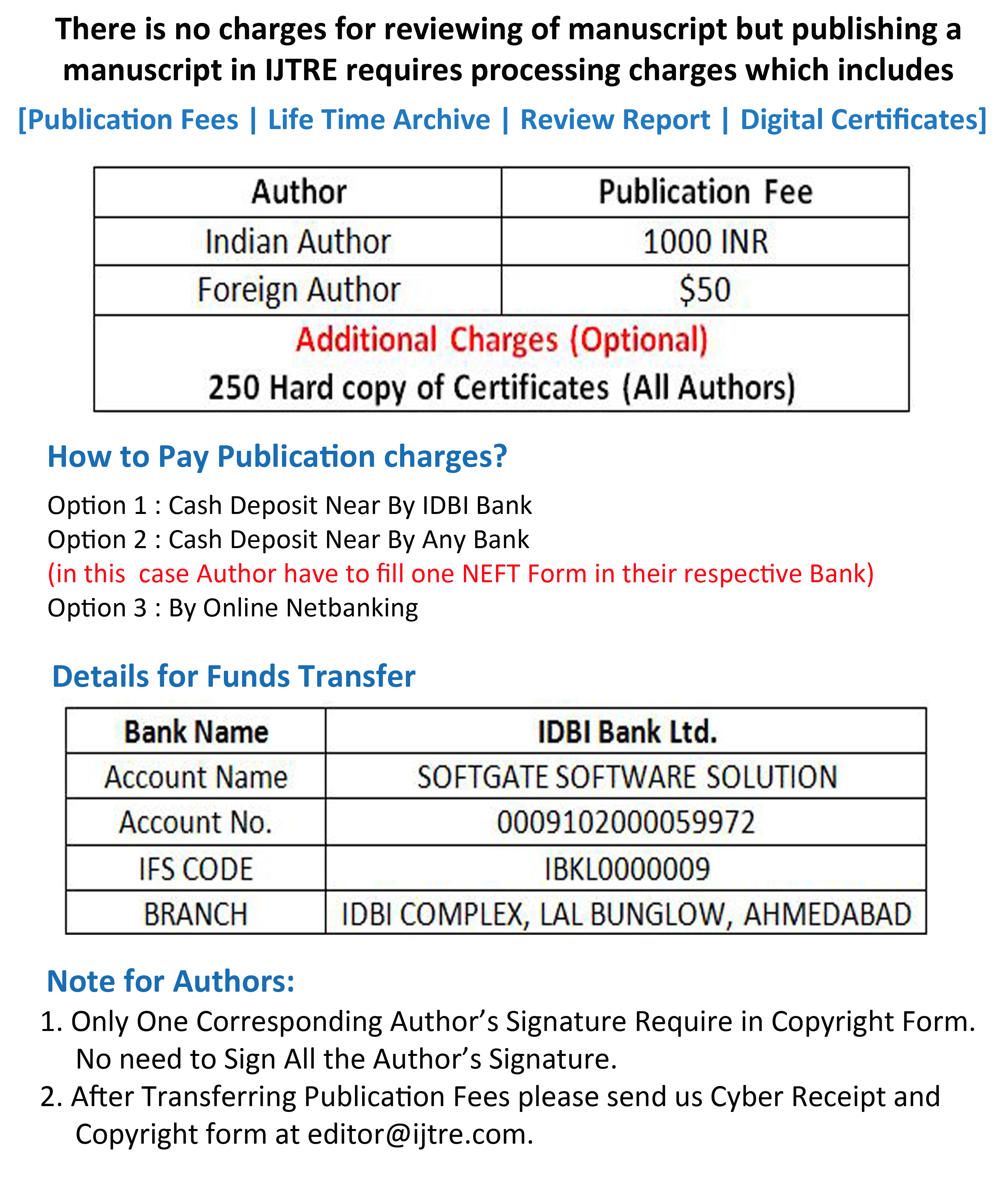 publication fees